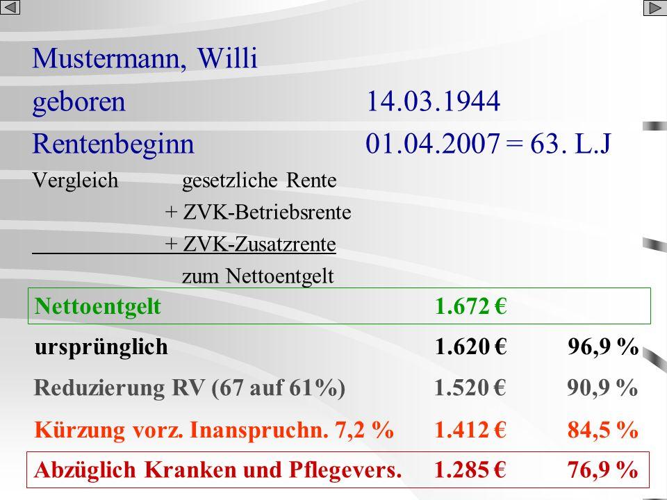 Mustermann, Willi geboren14.03.1944 Rentenbeginn01.04.2007 = 63. L.J Vergleich gesetzliche Rente + ZVK-Betriebsrente + ZVK-Zusatzrente zum Nettoentgel