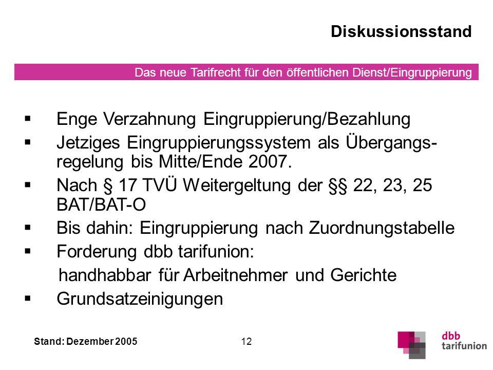 Das neue Tarifrecht für den öffentlichen Dienst/Eingruppierung Stand: Dezember 200512 Diskussionsstand Enge Verzahnung Eingruppierung/Bezahlung Jetziges Eingruppierungssystem als Übergangs- regelung bis Mitte/Ende 2007.
