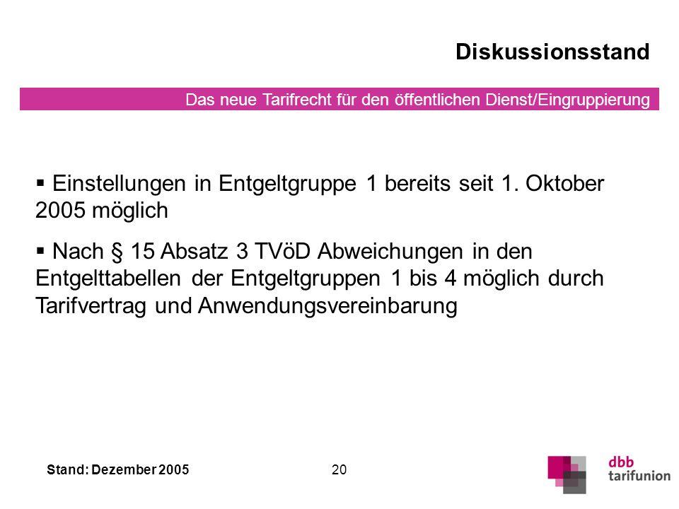 Das neue Tarifrecht für den öffentlichen Dienst/Eingruppierung Stand: Dezember 200520 Diskussionsstand Einstellungen in Entgeltgruppe 1 bereits seit 1.