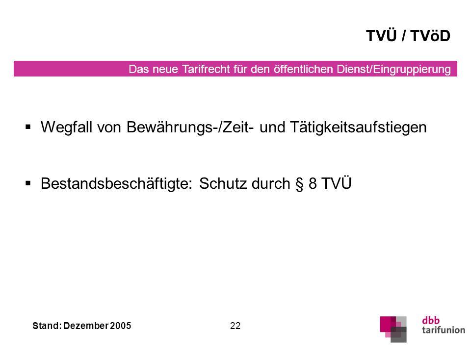 Das neue Tarifrecht für den öffentlichen Dienst/Eingruppierung Stand: Dezember 200522 TVÜ / TVöD Wegfall von Bewährungs-/Zeit- und Tätigkeitsaufstiegen Bestandsbeschäftigte: Schutz durch § 8 TVÜ