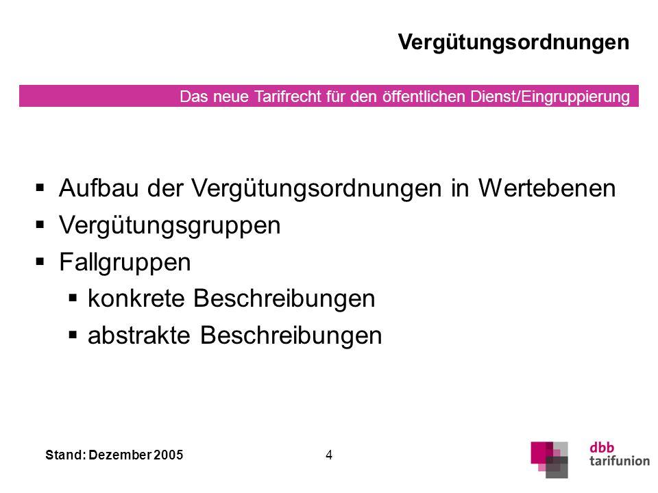 Das neue Tarifrecht für den öffentlichen Dienst/Eingruppierung Stand: Dezember 20054 Aufbau der Vergütungsordnungen in Wertebenen Vergütungsgruppen Fallgruppen konkrete Beschreibungen abstrakte Beschreibungen Vergütungsordnungen