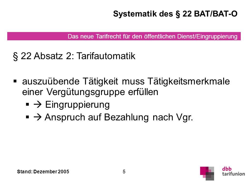 Das neue Tarifrecht für den öffentlichen Dienst/Eingruppierung Stand: Dezember 20055 Systematik des § 22 BAT/BAT-O § 22 Absatz 2: Tarifautomatik auszuübende Tätigkeit muss Tätigkeitsmerkmale einer Vergütungsgruppe erfüllen Eingruppierung Anspruch auf Bezahlung nach Vgr.
