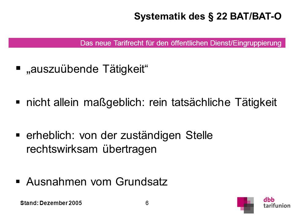Das neue Tarifrecht für den öffentlichen Dienst/Eingruppierung Stand: Dezember 20056 Systematik des § 22 BAT/BAT-O auszuübende Tätigkeit nicht allein maßgeblich: rein tatsächliche Tätigkeit erheblich: von der zuständigen Stelle rechtswirksam übertragen Ausnahmen vom Grundsatz