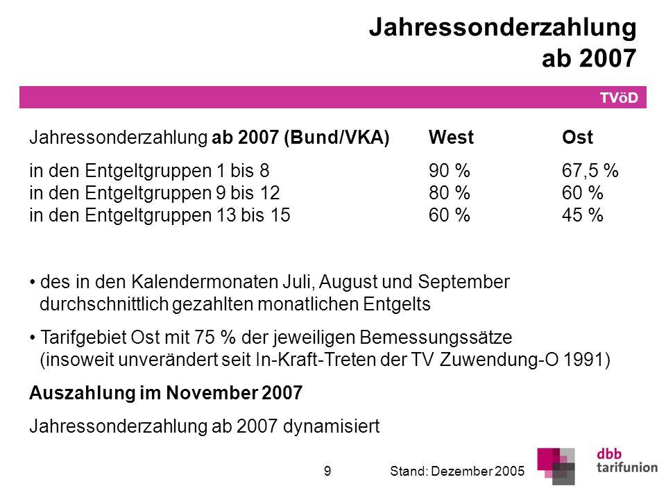Überleitung in den TVöD 9Stand: Dezember 2005 Jahressonderzahlung ab 2007 TVöD Jahressonderzahlung ab 2007 (Bund/VKA)WestOst in den Entgeltgruppen 1 b