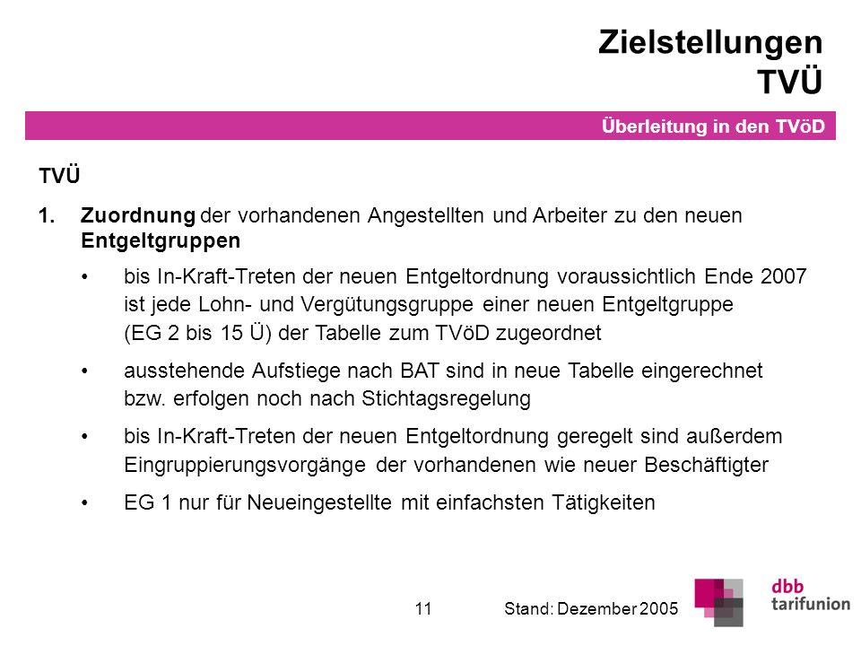 Überleitung in den TVöD 11Stand: Dezember 2005 Zielstellungen TVÜ 1.Zuordnung der vorhandenen Angestellten und Arbeiter zu den neuen Entgeltgruppen bi