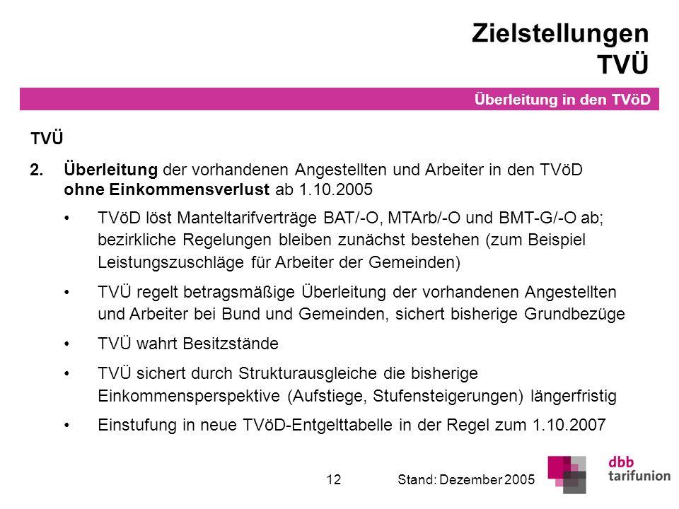 Überleitung in den TVöD 12Stand: Dezember 2005 TVÜ 2.Überleitung der vorhandenen Angestellten und Arbeiter in den TVöD ohne Einkommensverlust ab 1.10.