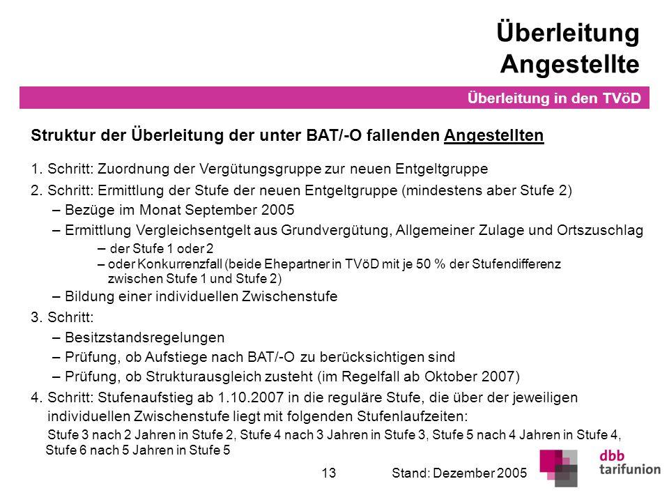 Überleitung in den TVöD 13Stand: Dezember 2005 Überleitung Angestellte Struktur der Überleitung der unter BAT/-O fallenden Angestellten 1. Schritt: Zu