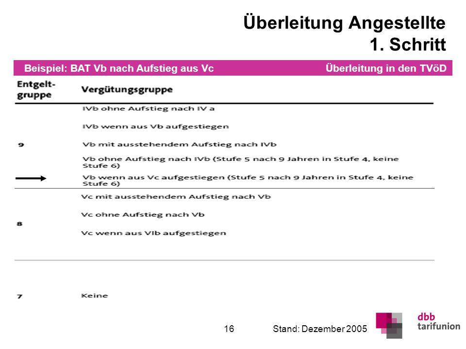 Überleitung in den TVöD 16Stand: Dezember 2005 Beispiel: BAT Vb nach Aufstieg aus Vc Überleitung Angestellte 1. Schritt
