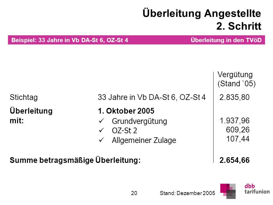 Überleitung in den TVöD 20Stand: Dezember 2005 Vergütung (Stand `05) Stichtag33 Jahre in Vb DA-St 6, OZ-St 4 2.835,80 Überleitung1. Oktober 2005 mit: