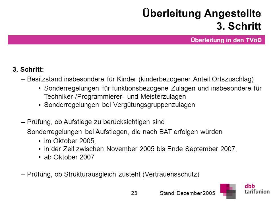 Überleitung in den TVöD 23Stand: Dezember 2005 3. Schritt: – Besitzstand insbesondere für Kinder (kinderbezogener Anteil Ortszuschlag) Sonderregelunge