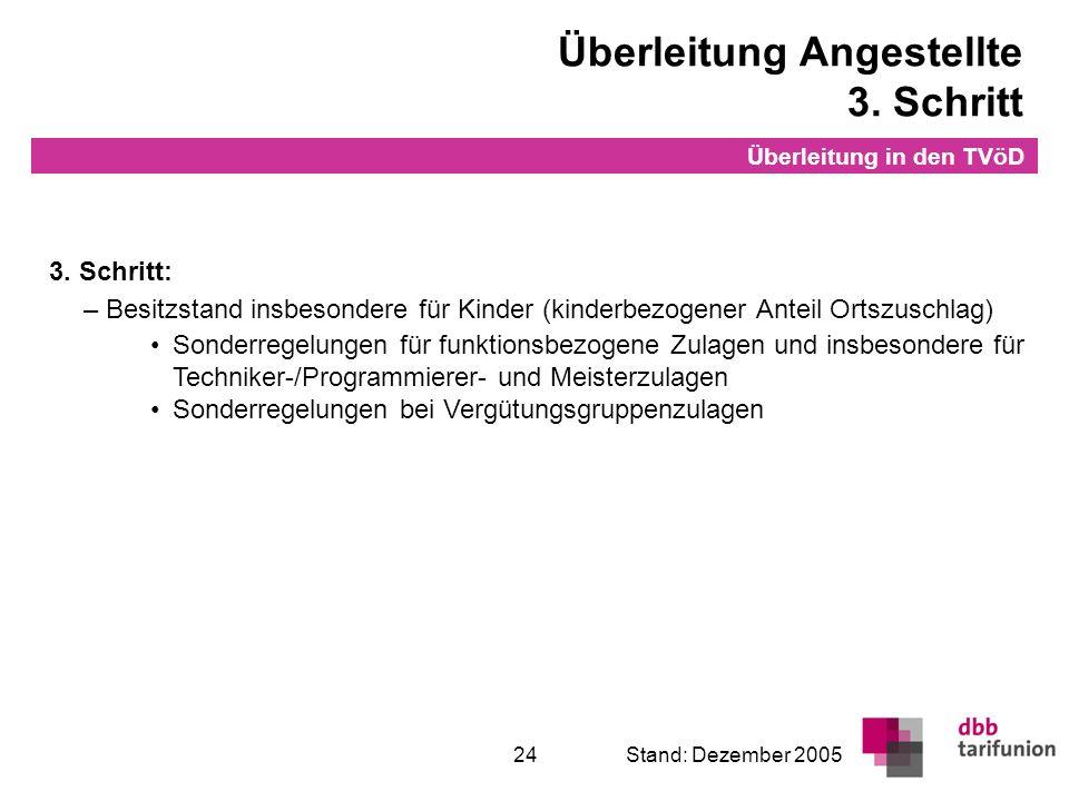 Überleitung in den TVöD 24Stand: Dezember 2005 3. Schritt: – Besitzstand insbesondere für Kinder (kinderbezogener Anteil Ortszuschlag) Sonderregelunge
