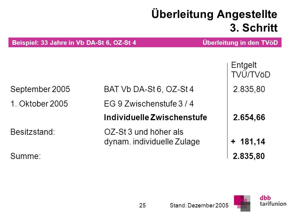 Überleitung in den TVöD 25Stand: Dezember 2005 Entgelt TVÜ/TVöD September 2005BAT Vb DA-St 6, OZ-St 4 2.835,80 1. Oktober 2005EG 9 Zwischenstufe 3 / 4