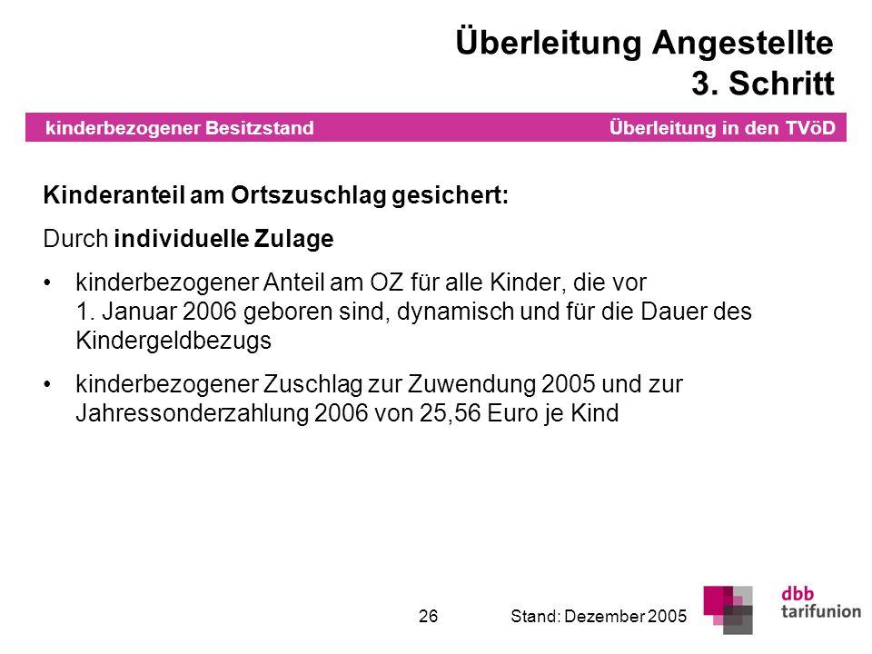 Überleitung in den TVöD 26Stand: Dezember 2005 Kinderanteil am Ortszuschlag gesichert: Durch individuelle Zulage kinderbezogener Anteil am OZ für alle