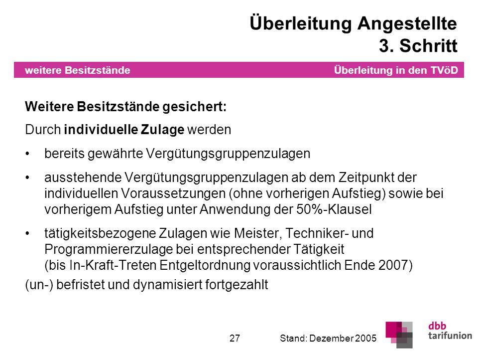 Überleitung in den TVöD 27Stand: Dezember 2005 Weitere Besitzstände gesichert: Durch individuelle Zulage werden bereits gewährte Vergütungsgruppenzula
