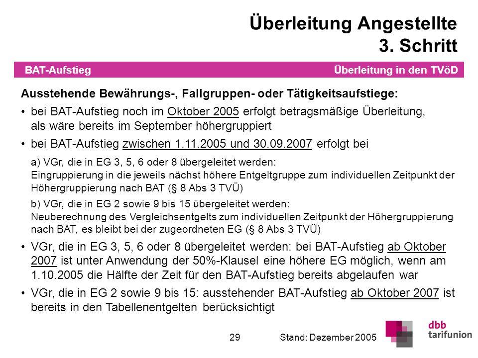 Überleitung in den TVöD 29Stand: Dezember 2005 BAT-Aufstieg Überleitung Angestellte 3. Schritt Ausstehende Bewährungs-, Fallgruppen- oder Tätigkeitsau