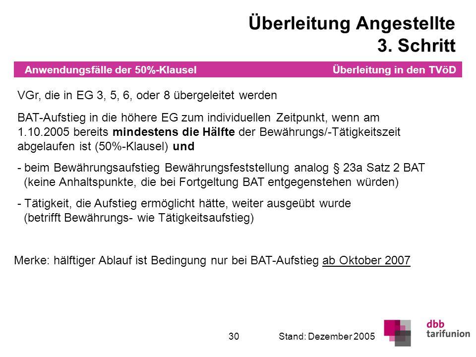 Überleitung in den TVöD 30Stand: Dezember 2005 BAT-Aufstieg in die höhere EG zum individuellen Zeitpunkt, wenn am 1.10.2005 bereits mindestens die Häl