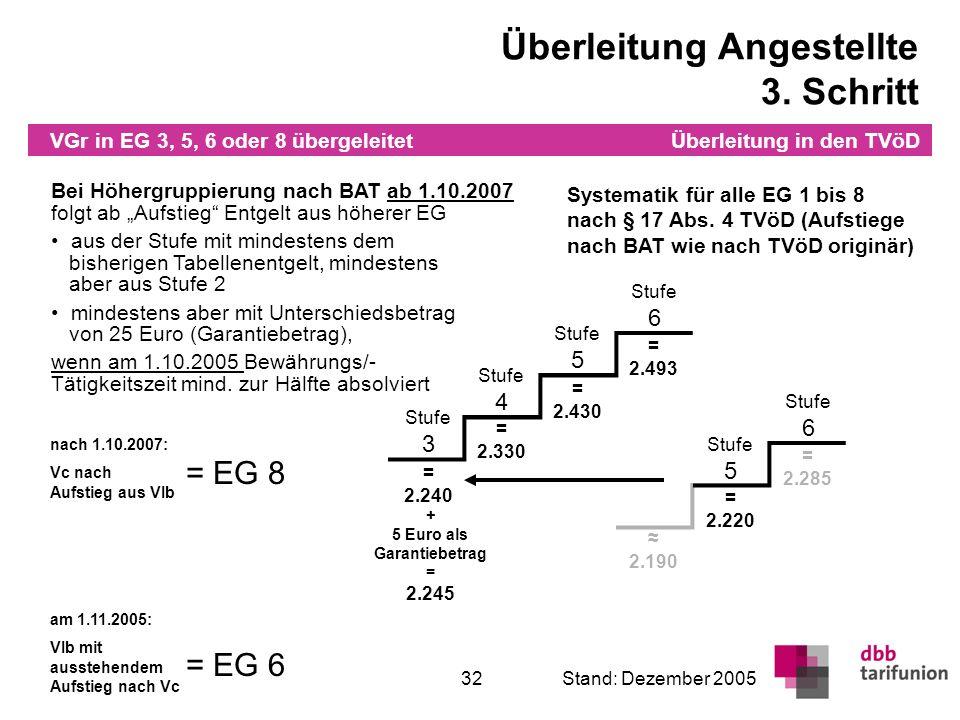 Überleitung in den TVöD 32Stand: Dezember 2005 Stufe 5 Bei Höhergruppierung nach BAT ab 1.10.2007 folgt ab Aufstieg Entgelt aus höherer EG aus der Stu