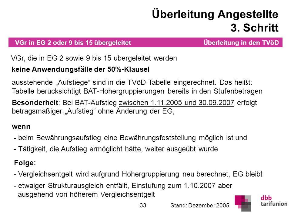 Überleitung in den TVöD 33Stand: Dezember 2005 VGr, die in EG 2 sowie 9 bis 15 übergeleitet werden keine Anwendungsfälle der 50%-Klausel ausstehende A
