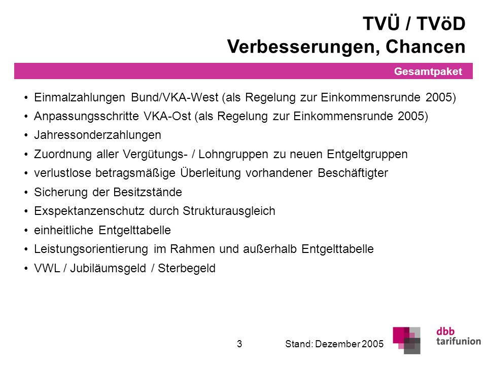 Überleitung in den TVöD 3Stand: Dezember 2005 TVÜ / TVöD Verbesserungen, Chancen Einmalzahlungen Bund/VKA-West (als Regelung zur Einkommensrunde 2005)