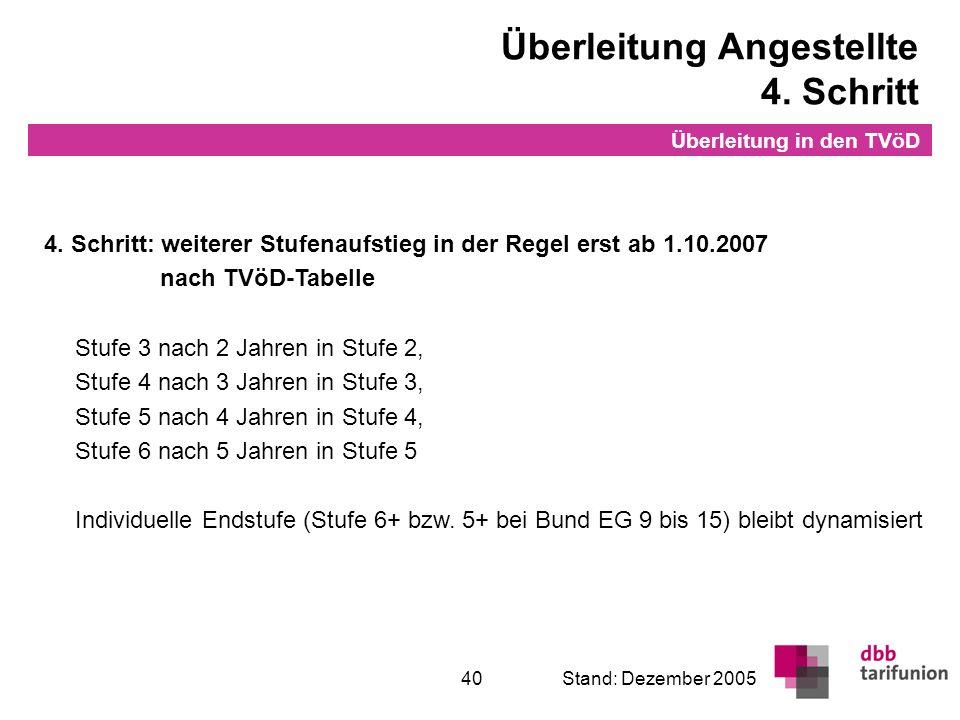 Überleitung in den TVöD 40Stand: Dezember 2005 4. Schritt: weiterer Stufenaufstieg in der Regel erst ab 1.10.2007 nach TVöD-Tabelle Stufe 3 nach 2 Jah