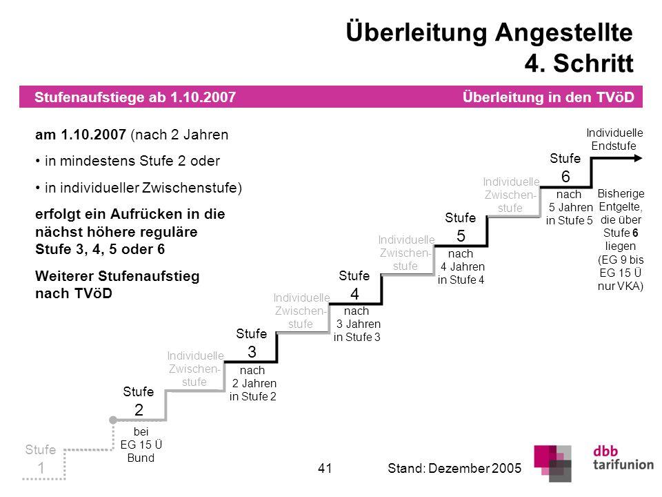 Überleitung in den TVöD 41Stand: Dezember 2005 Stufenaufstiege ab 1.10.2007 Stufe 1 Individuelle Zwischen- stufe Stufe 2 Stufe 3 Stufe 4 Stufe 5 Stufe