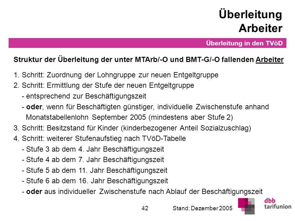 Überleitung in den TVöD 42Stand: Dezember 2005 Struktur der Überleitung der unter MTArb/-O und BMT-G/-O fallenden Arbeiter 1. Schritt: Zuordnung der L