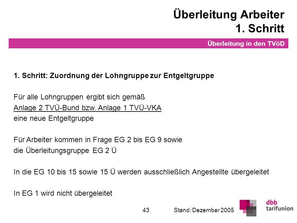 Überleitung in den TVöD 43Stand: Dezember 2005 1. Schritt: Zuordnung der Lohngruppe zur Entgeltgruppe Für alle Lohngruppen ergibt sich gemäß Anlage 2