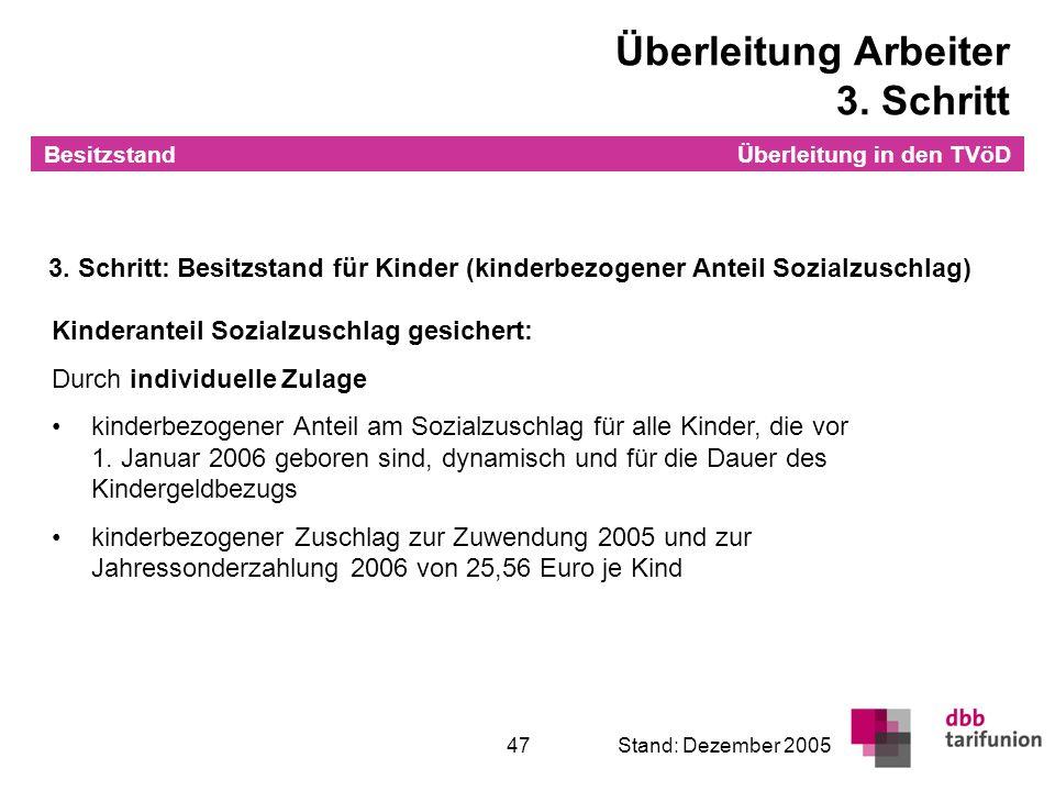 Überleitung in den TVöD 47Stand: Dezember 2005 3. Schritt: Besitzstand für Kinder (kinderbezogener Anteil Sozialzuschlag) Überleitung Arbeiter 3. Schr