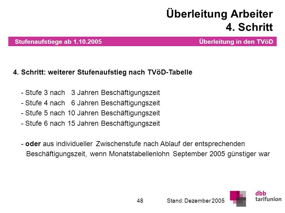 Überleitung in den TVöD 48Stand: Dezember 2005 4. Schritt: weiterer Stufenaufstieg nach TVöD-Tabelle - Stufe 3 nach 3 Jahren Beschäftigungszeit - Stuf