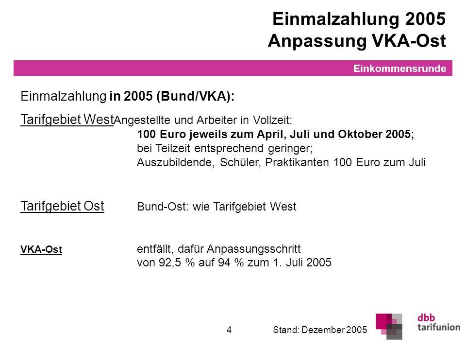 Überleitung in den TVöD 4Stand: Dezember 2005 Einmalzahlung 2005 Anpassung VKA-Ost Einkommensrunde Einmalzahlung in 2005 (Bund/VKA): Tarifgebiet West