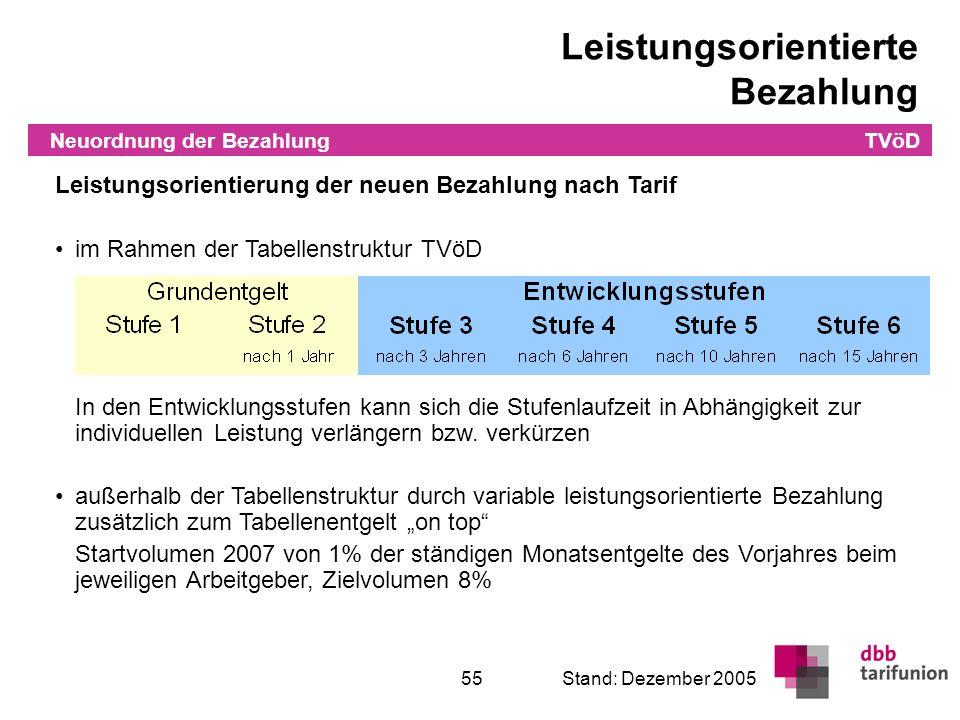 Überleitung in den TVöD 55Stand: Dezember 2005 Leistungsorientierung der neuen Bezahlung nach Tarif im Rahmen der Tabellenstruktur TVöD In den Entwick
