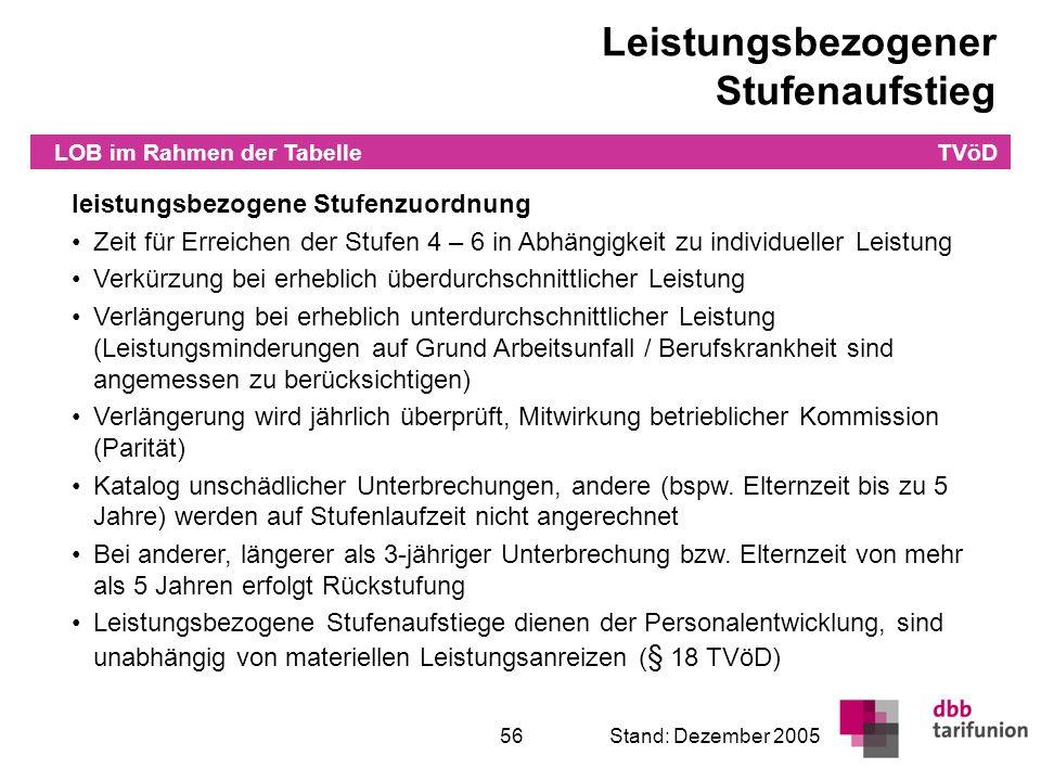 Überleitung in den TVöD 56Stand: Dezember 2005 leistungsbezogene Stufenzuordnung Zeit für Erreichen der Stufen 4 – 6 in Abhängigkeit zu individueller
