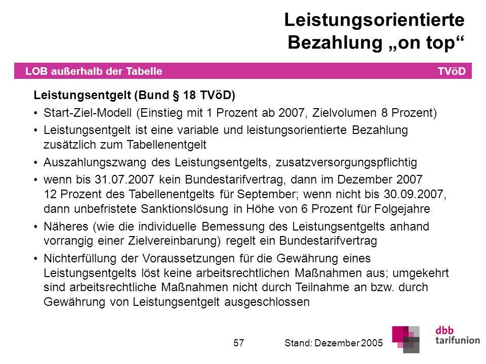 Überleitung in den TVöD 57Stand: Dezember 2005 Leistungsentgelt (Bund § 18 TVöD) Start-Ziel-Modell (Einstieg mit 1 Prozent ab 2007, Zielvolumen 8 Proz