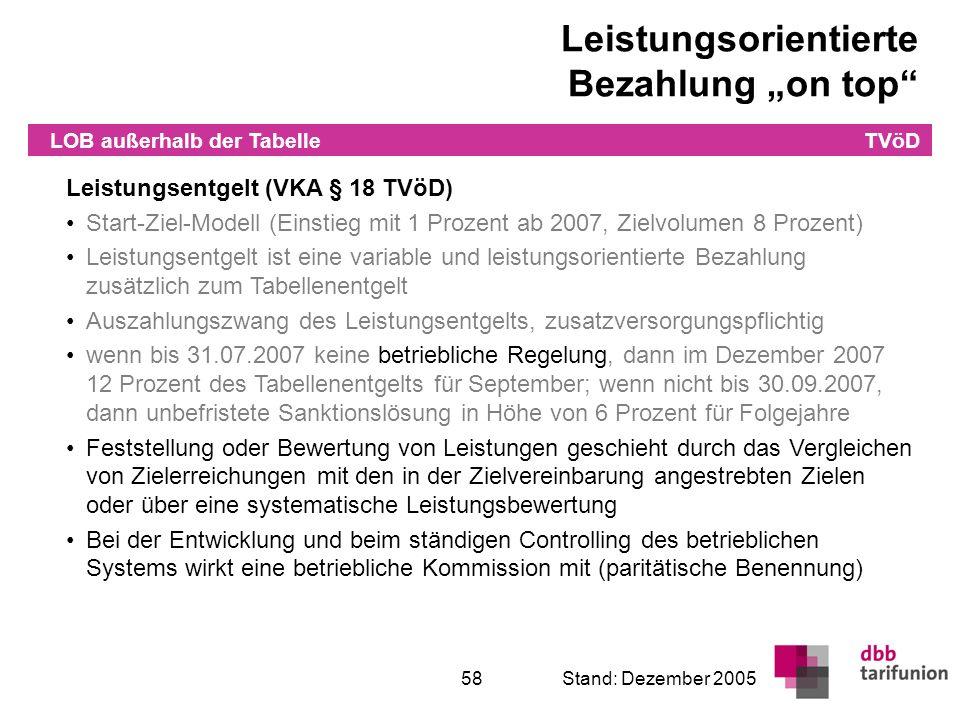 Überleitung in den TVöD 58Stand: Dezember 2005 Leistungsentgelt (VKA § 18 TVöD) Start-Ziel-Modell (Einstieg mit 1 Prozent ab 2007, Zielvolumen 8 Proze