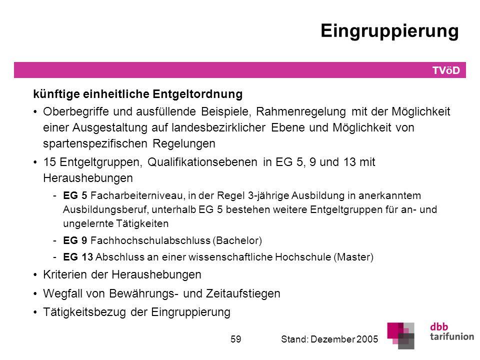 Überleitung in den TVöD 59Stand: Dezember 2005 Eingruppierung künftige einheitliche Entgeltordnung Oberbegriffe und ausfüllende Beispiele, Rahmenregel