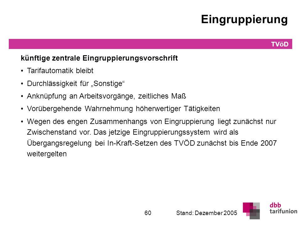 Überleitung in den TVöD 60Stand: Dezember 2005 Eingruppierung TVöD künftige zentrale Eingruppierungsvorschrift Tarifautomatik bleibt Durchlässigkeit f
