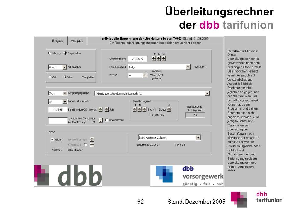 Überleitung in den TVöD 62Stand: Dezember 2005 Überleitungsrechner der dbb tarifunion Individuelle Berechnung und Darstellung der Überleitung
