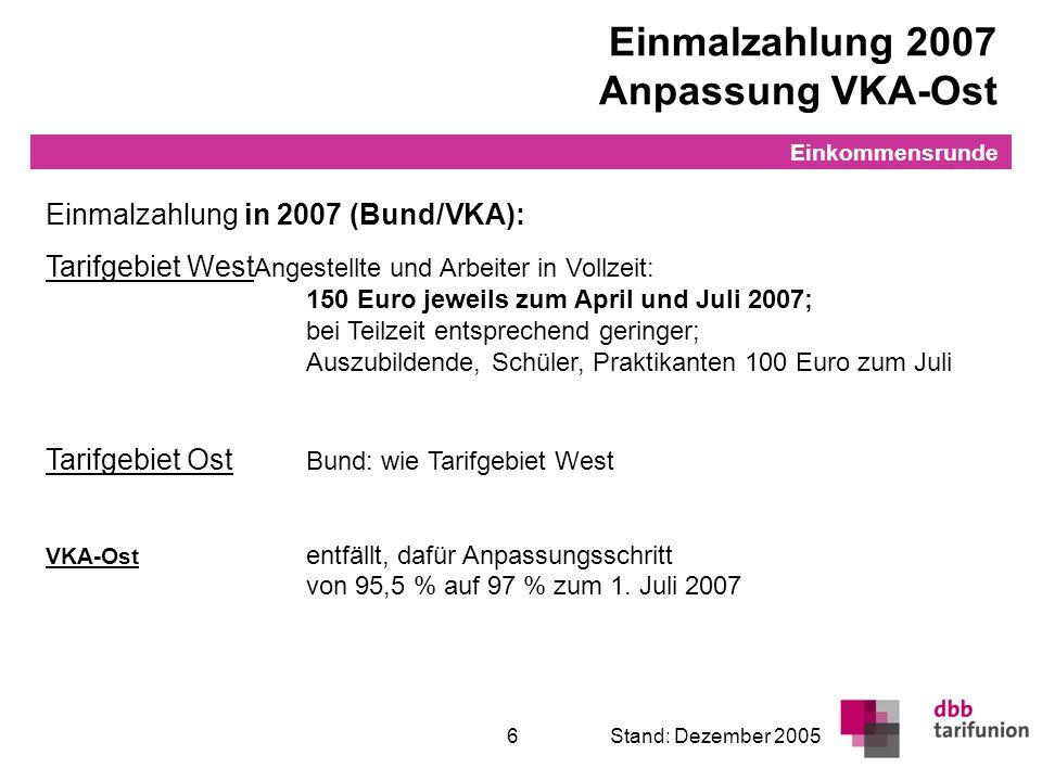 Überleitung in den TVöD 6Stand: Dezember 2005 Einmalzahlung 2007 Anpassung VKA-Ost Einkommensrunde Einmalzahlung in 2007 (Bund/VKA): Tarifgebiet West