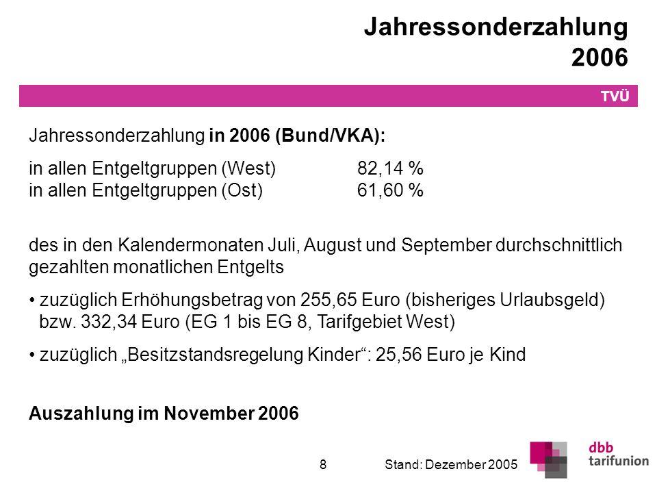 Überleitung in den TVöD 8Stand: Dezember 2005 Jahressonderzahlung 2006 TVÜ Jahressonderzahlung in 2006 (Bund/VKA): in allen Entgeltgruppen (West) 82,1