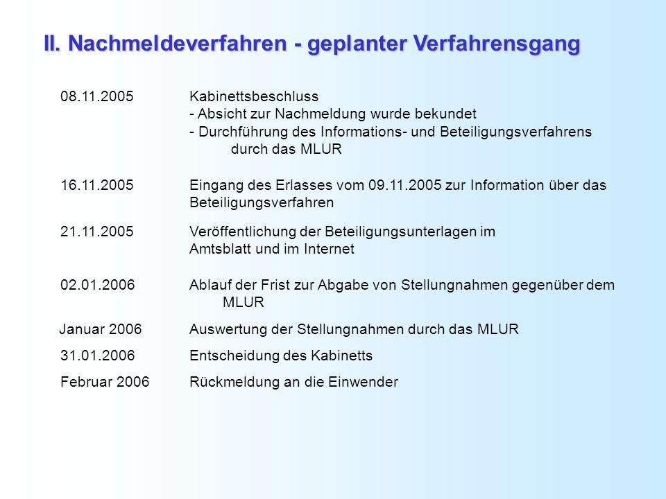 08.11.2005Kabinettsbeschluss - Absicht zur Nachmeldung wurde bekundet - Durchführung des Informations- und Beteiligungsverfahrens durch das MLUR 16.11