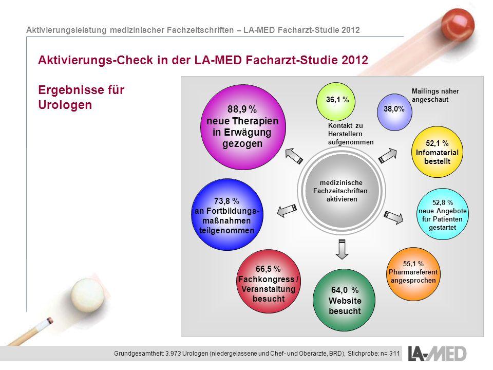 Aktivierungsleistung medizinischer Fachzeitschriften – LA-MED Facharzt-Studie 2012 Aktivierungs-Check in der LA-MED Facharzt-Studie 2012 Ergebnisse fü