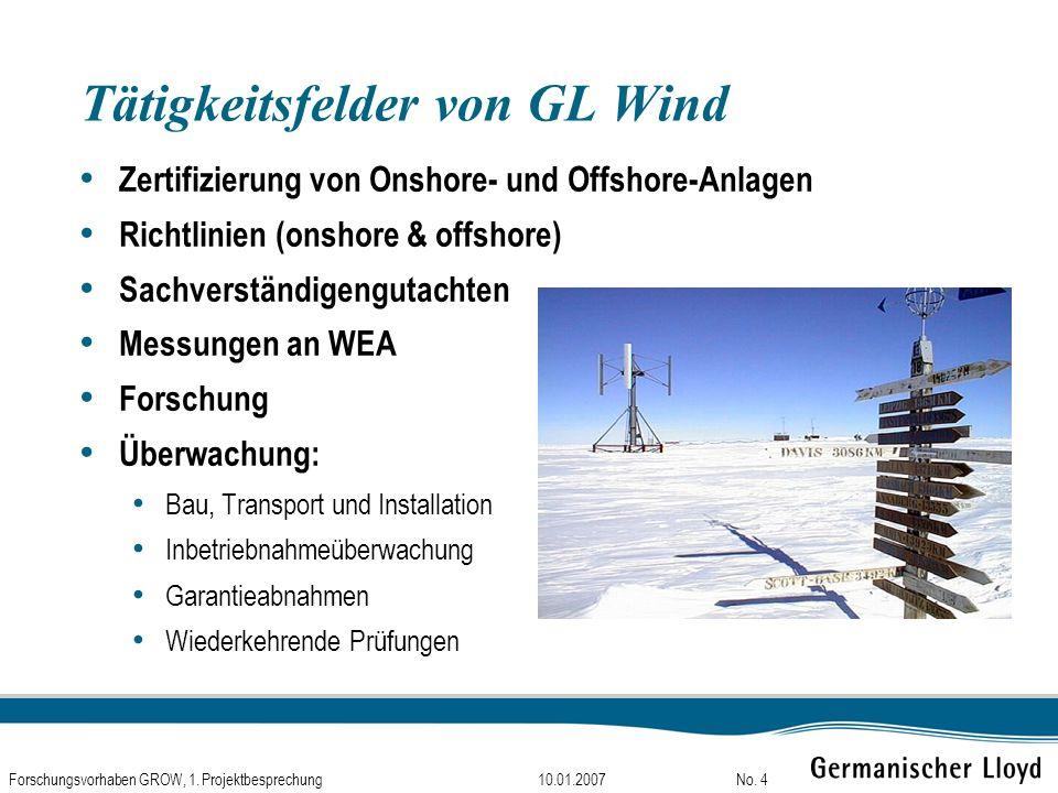 10.01.2007Forschungsvorhaben GROW, 1. ProjektbesprechungNo. 4 Tätigkeitsfelder von GL Wind Zertifizierung von Onshore- und Offshore-Anlagen Richtlinie