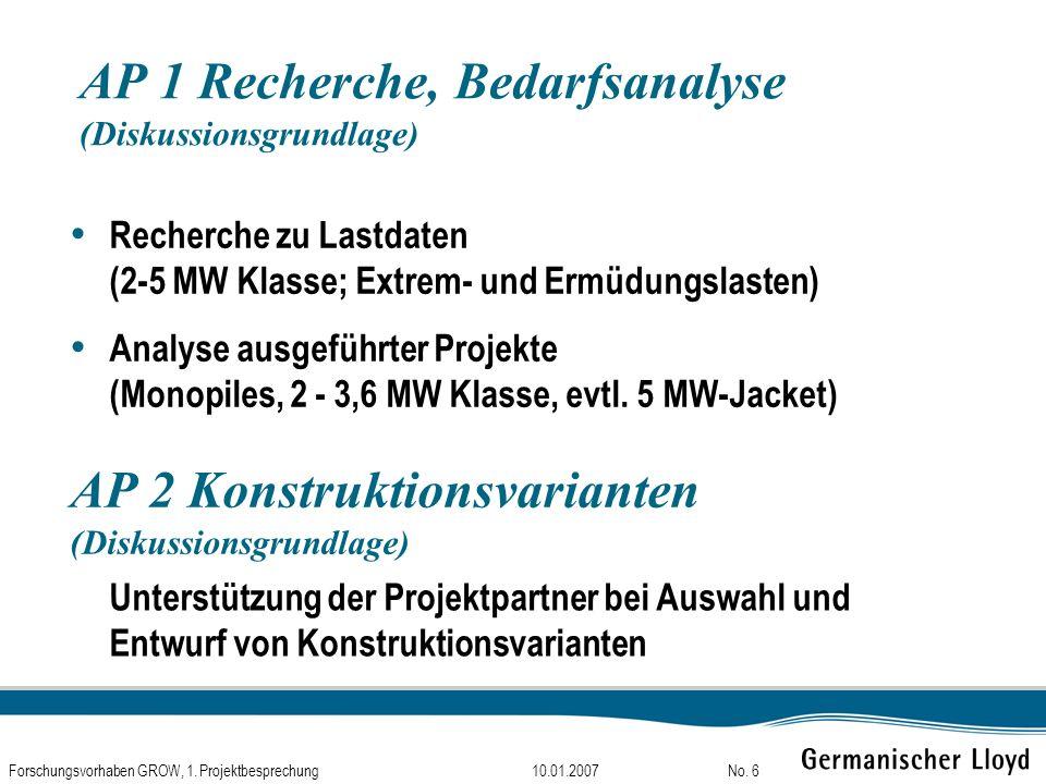 10.01.2007Forschungsvorhaben GROW, 1. ProjektbesprechungNo. 6 AP 1 Recherche, Bedarfsanalyse (Diskussionsgrundlage) Recherche zu Lastdaten (2-5 MW Kla
