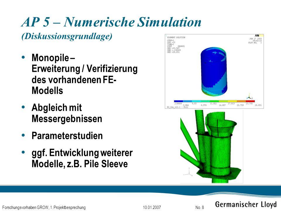 10.01.2007Forschungsvorhaben GROW, 1. ProjektbesprechungNo. 8 AP 5 – Numerische Simulation (Diskussionsgrundlage) Monopile – Erweiterung / Verifizieru