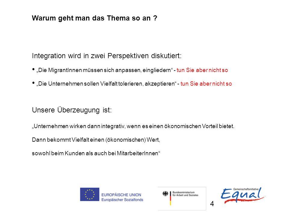 4 Warum geht man das Thema so an ? Integration wird in zwei Perspektiven diskutiert: Die MigrantInnen müssen sich anpassen, eingliedern - tun Sie aber