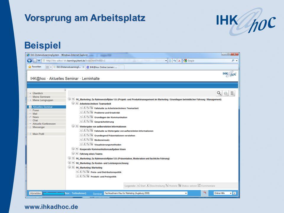Vorsprung am Arbeitsplatz www.ihkadhoc.de Beispiel