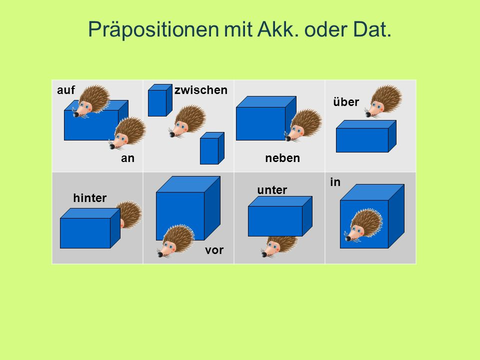 Two-way Prepositions Akkusativ oder Dativ?