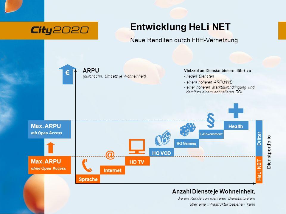 Entwicklung HeLi NET Neue Renditen durch FttH-Vernetzung ARPU (durchschn. Umsatz je Wohneinheit) Anzahl Dienste je Wohneinheit, die ein Kunde von mehr