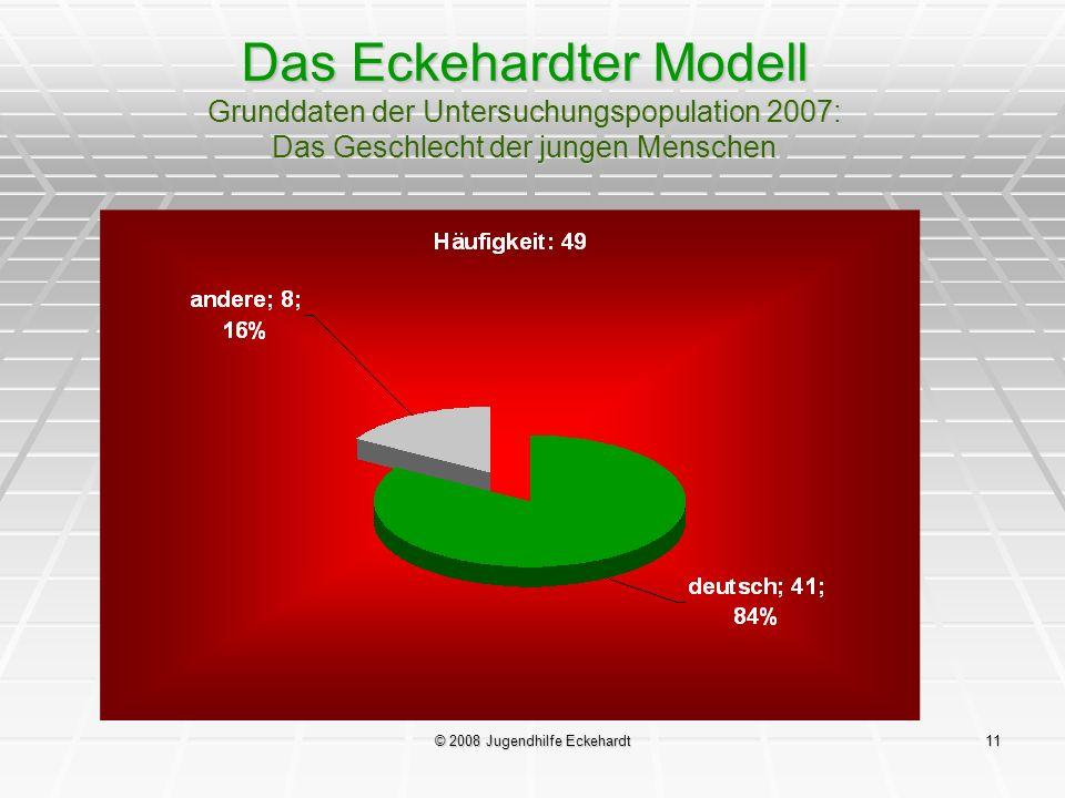 © 2008 Jugendhilfe Eckehardt11 Das Eckehardter Modell Grunddaten der Untersuchungspopulation 2007: Das Geschlecht der jungen Menschen