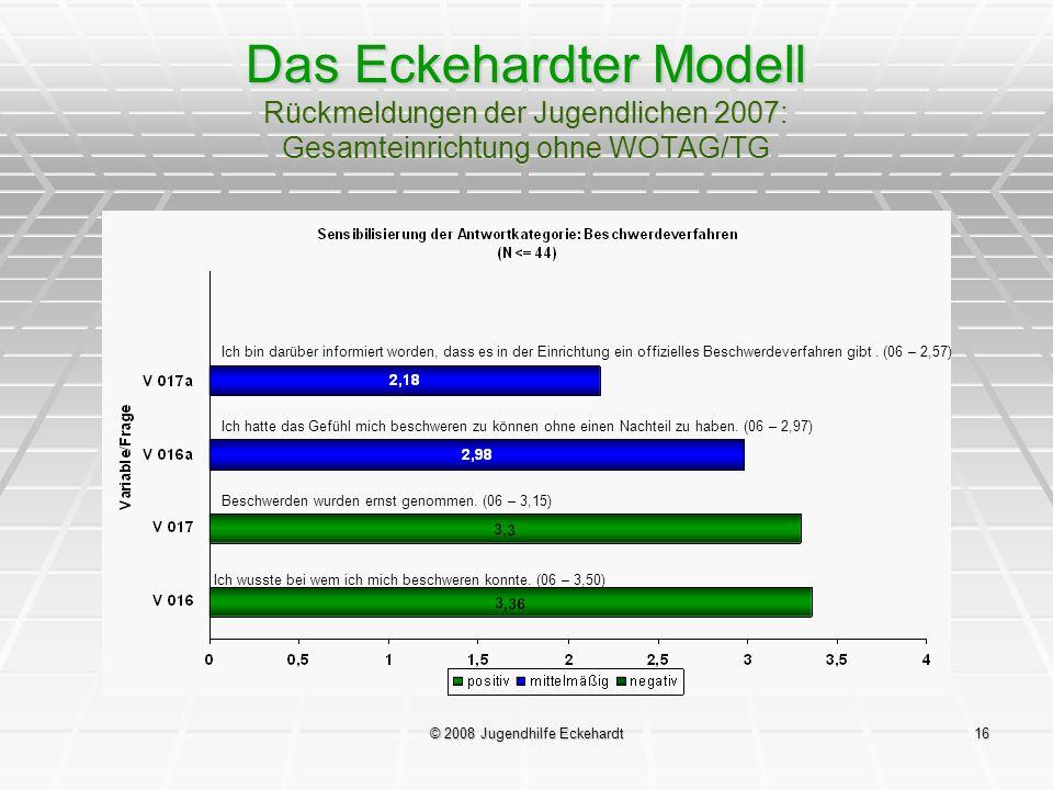 © 2008 Jugendhilfe Eckehardt16 Das Eckehardter Modell Rückmeldungen der Jugendlichen 2007: Gesamteinrichtung ohne WOTAG/TG Beschwerden wurden ernst ge